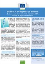 Bisfenol A foldout